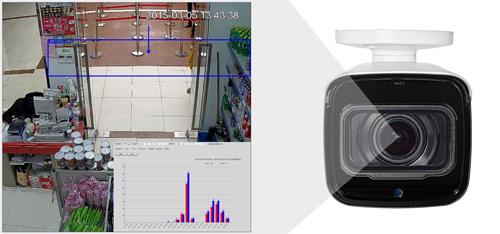 DH-IPC-HFW8231EP-ZHE - Inteligentna funkcja zliczania obiektów.