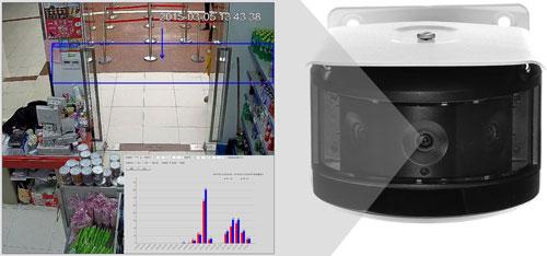 DH-IPC-PFW8601P-H-A180 - Inteligentna funkcja zliczania obiektów.