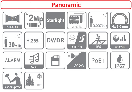 DH-IPC-PFW8800P-H-A180 - Ikonki specyfikacji kamery IP.