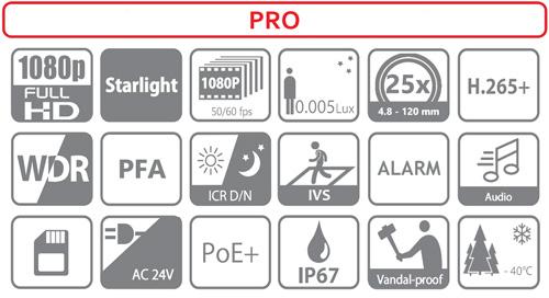 DH-SD50225U-HNI - Ikonki specyfikacji kamery IP.