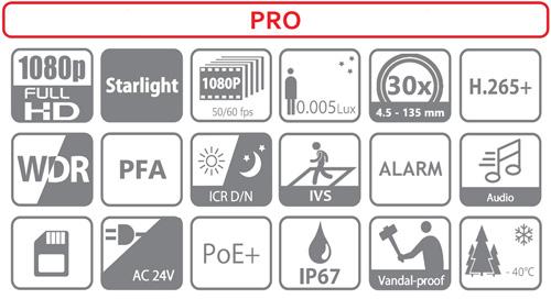 DH-SD50230U-HNI - Ikonki specyfikacji kamery IP.