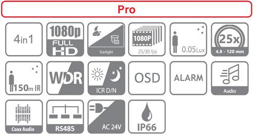 Ikonki specyfikacji kamery AnalogHD 4w1.