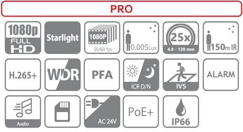 DH-SD59225U-HNI - Ikonki specyfikacji kamery IP.