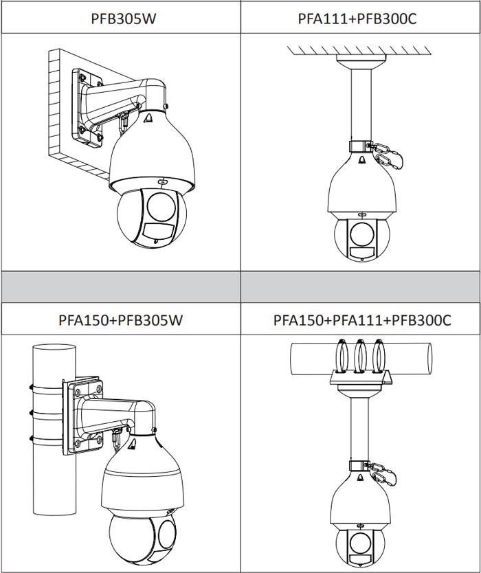 Przykłady instalacji kamery PTZ z uchwytami.