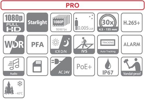 DH-SD60230U-HNI - Ikonki specyfikacji kamery IP.