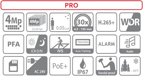 DH-SD60430U-HNI - Ikonki specyfikacji kamery IP.