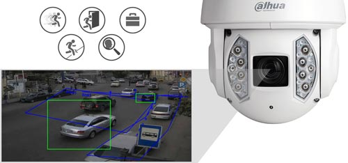 DH-SD6AE240V-HNI - Inteligentna analiza detekcji obrazu.