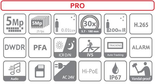 DH-SD6AE530U-HNI - Ikonki specyfikacji kamery IP.