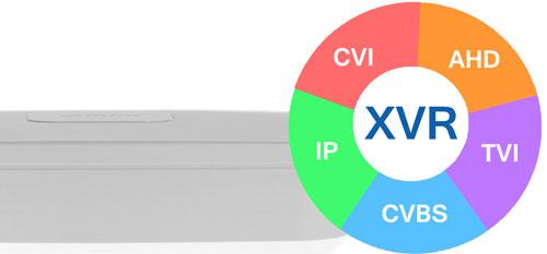 DH-XVR5104C-4KL-X - Technologia wielosystemowa.