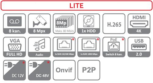 DHI-NVR2108-4KS2 / DHI-NVR2108-8P-4KS2 - Ikonki specyfikacji.