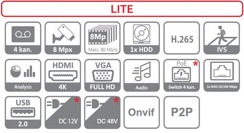DHI-NVR4104-4KS2 / DHI-NVR4104-P-4KS2 - Ikonki specyfikacji.