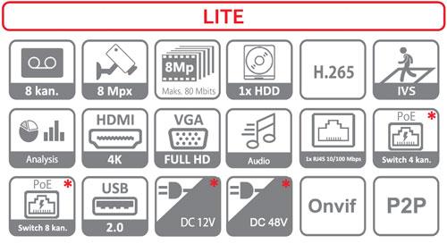 DHI-NVR4108-4KS2 / DHI-NVR4108-8P-4KS2 / DHI-NVR4108-P-4KS2 - Ikonki specyfikacji.
