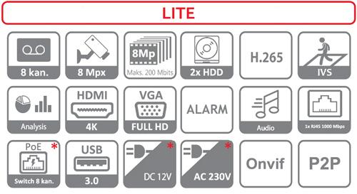 DHI-NVR4208-4KS2 / DHI-NVR4208-8P-4KS2 - Ikonki specyfikacji.