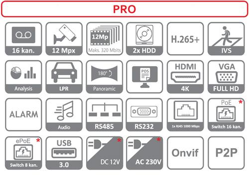 DHI-NVR5216-4KS2 / DHI-NVR5216-16P-4KS2E - Ikonki specyfikacji.