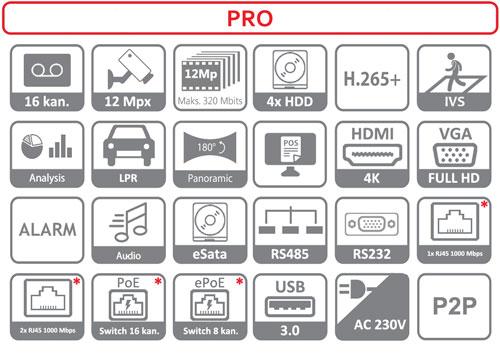 DHI-NVR5416-4KS2 / DHI-NVR5416-16P-4KS2E - Ikonki specyfikacji.