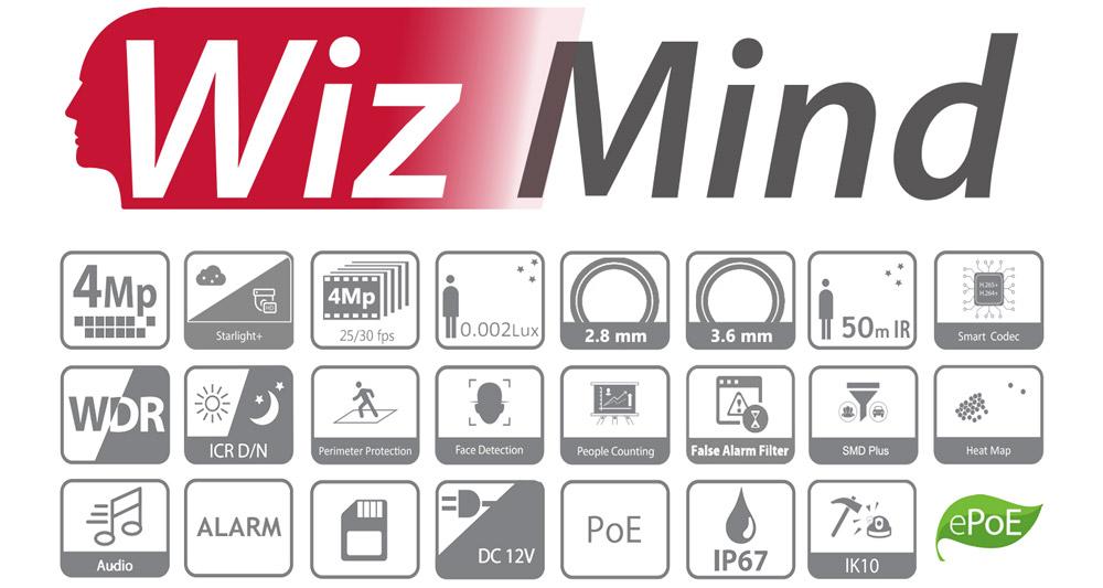 Najważniejsze funkcje kamery WizMind Dahua