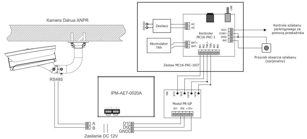 Schemat podłączania kamery LPR Dahua z konwerterem IPM-AE7-0020Ado systemu RACS5.