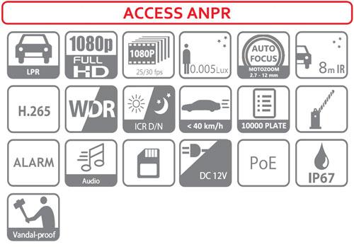 ITC237-PW1B-IRZ - Ikonki specyfikacji kamery IP ANPR.