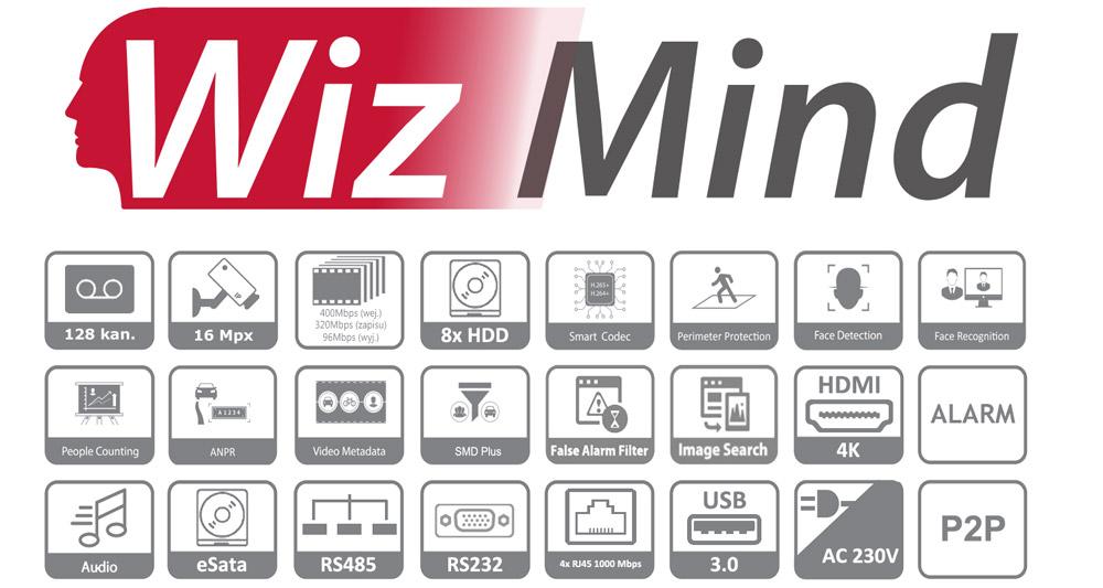 Najważniejsze funkcje serwera IVSS Dahua WizMind