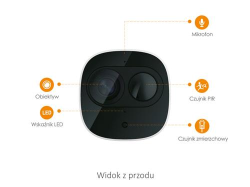Wygląd i elementy kamery Imou.