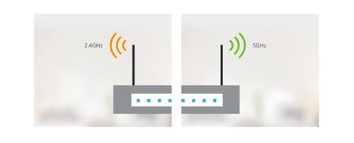 Dwa zakresy Wi-Fi 2.4/5GHz.