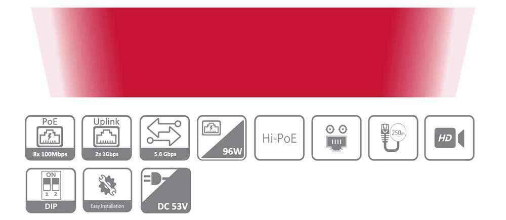 Najważniejsze funkcje switcha PoE Dahua