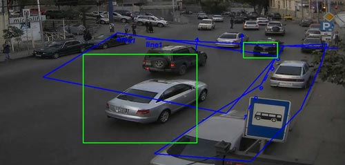 DH-SD6AE230F-HNI - Inteligentna analiza detekcji obrazu.