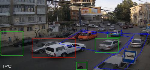 Inteligentna analiza obrazu (IVS).