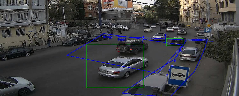 Kamera IPC Dahua z funkcją inteligentnej analizy obrazu.