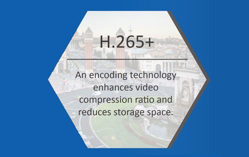 Inteligentny kodek H.265+ w kamerze IP Dahua.