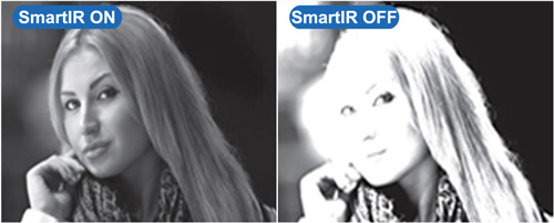 Funkcja Smart IR.