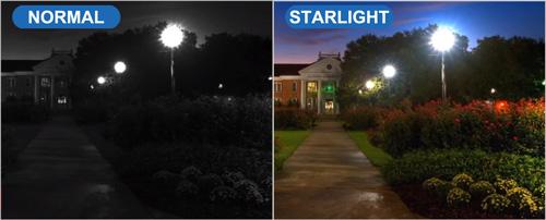 Technologia Starlight w kamerze Dahua.