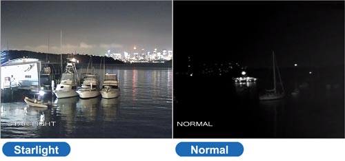 DH-SD6AL245U-HNI - Technologia Starlight w kamerze Dahua.