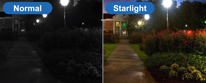 Kamera IPC Dahua w technologii Starlight.