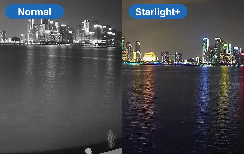 Kamera WinSense w technologii Starlight+