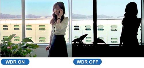 Korekta obrazu WDR