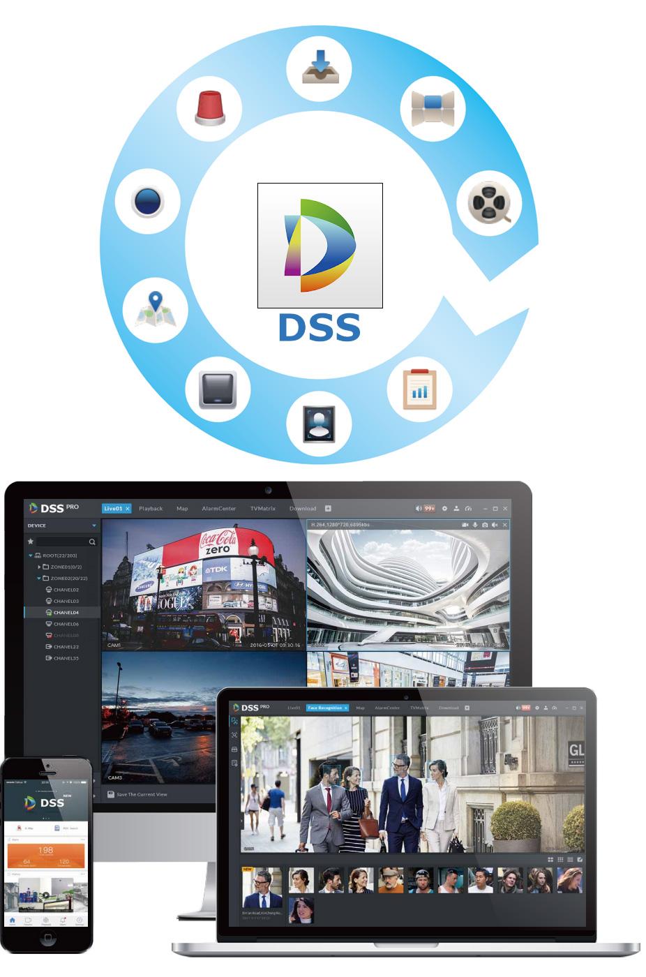 Oprogramowanie Dahua DSS.