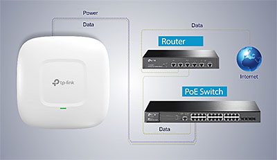 Access point z technologią PoE