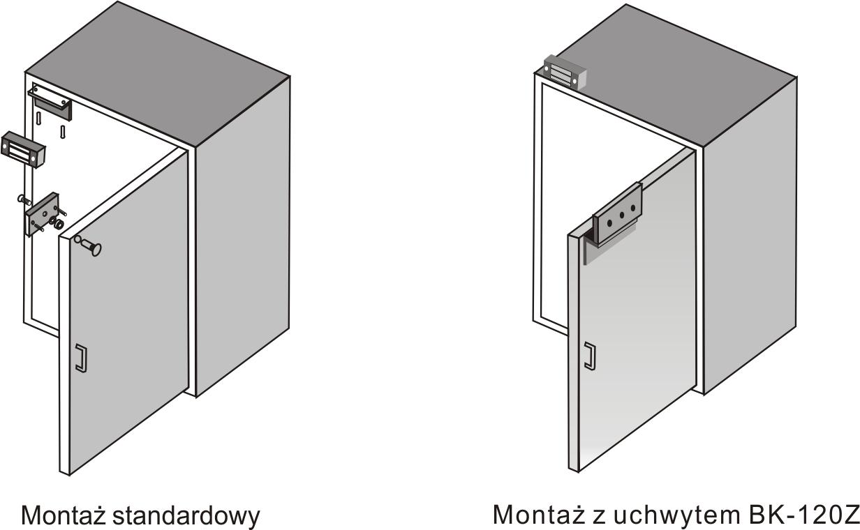 Przykłady instalacji zwory elektromagnetycznej.