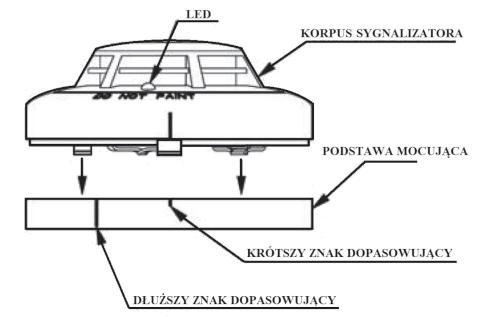 Budowa zewnętrzna sygnalizatora