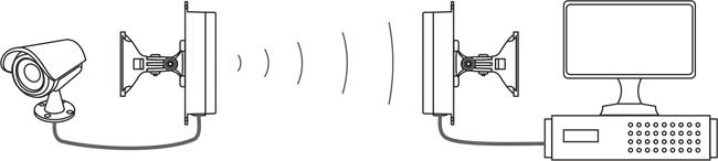 Bezprzewodowe przesyłanie obrazu HD.