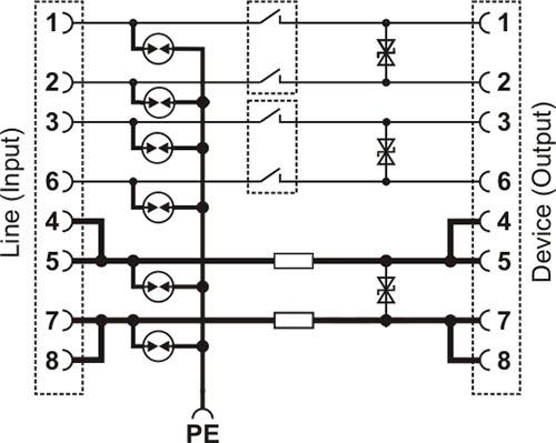 PTF-51-EXT/PoE/Micro - miniaturowy ogranicznik przepięć do ochrony sieci LAN.