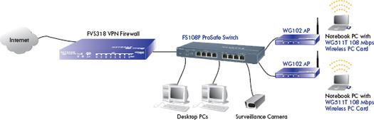 8-portowy switch PoE FS108P NETGEAR