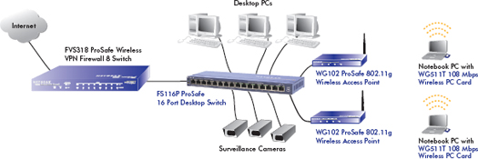 Switch PoE FS-116P