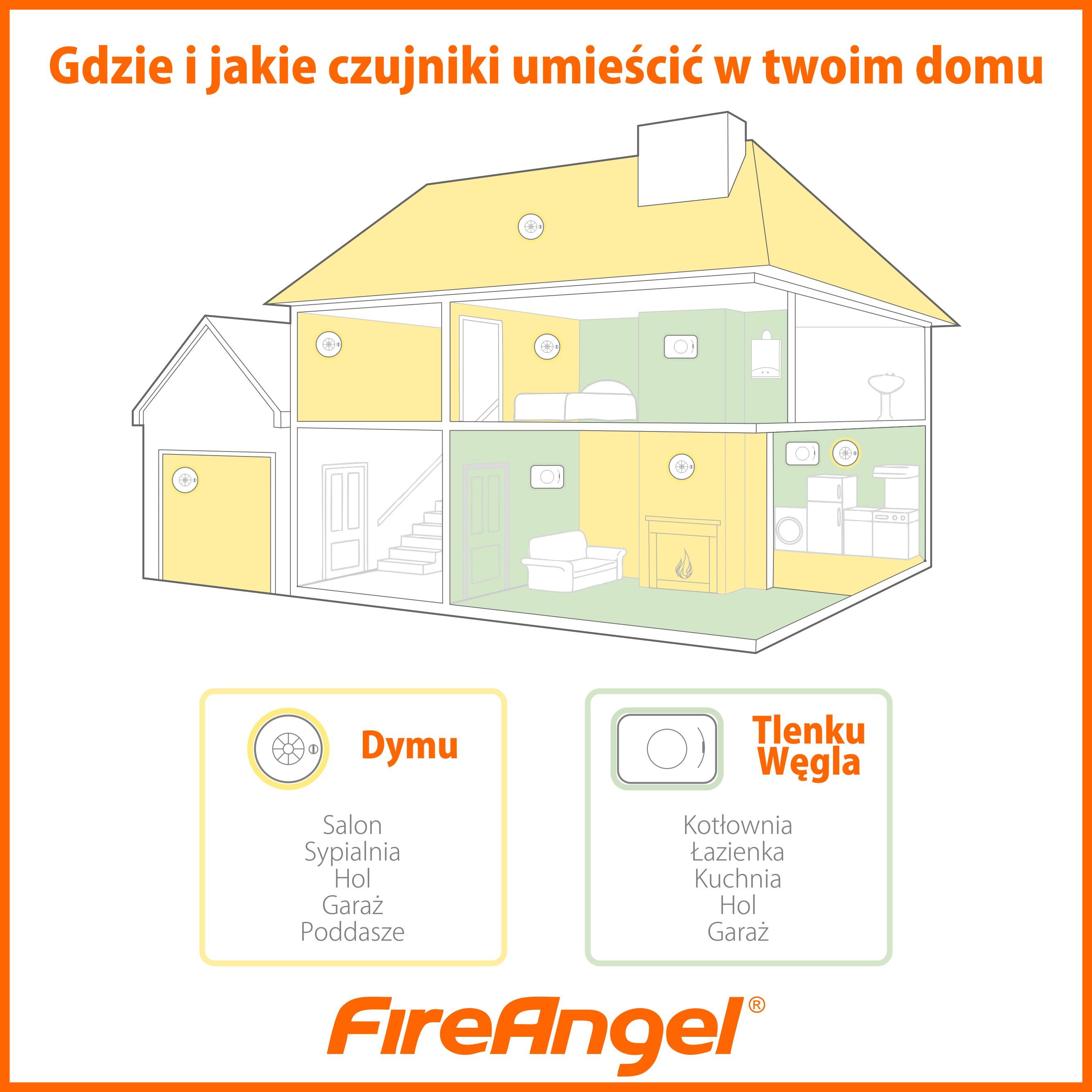 FireAngel - rozmieszczenie czujników w domu.