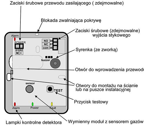 Opis wnętrza cyfrowego czujnika DD-GZ AP.