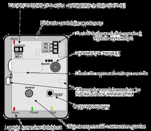 Opis budowy detektora