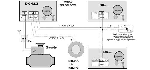 DK-12.Z - Przykładowy schemat połączeń systemu detekcji gazu sterującego zaworem odcinającym.