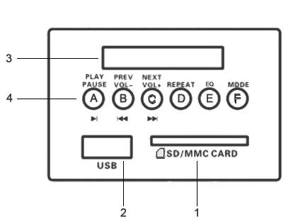 Opis panelu wzmacniacza HQM-1060BT.