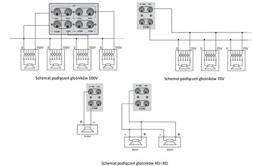 Przykładowy schemat podłączeń urządzeń do wzmacniacza 100V.